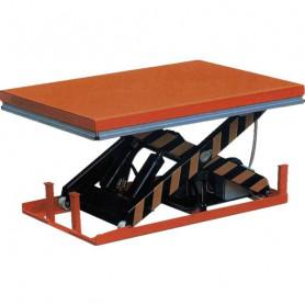 Table élévatrice électrique encastrable